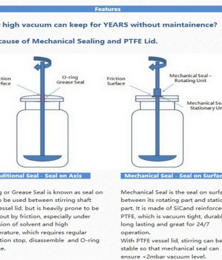 1L Jacketed Glass Reactor-JR-S1