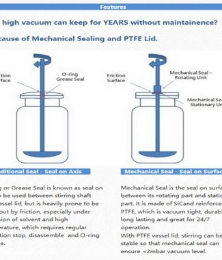 100L Jacketed Glass Reactor-JR-S100
