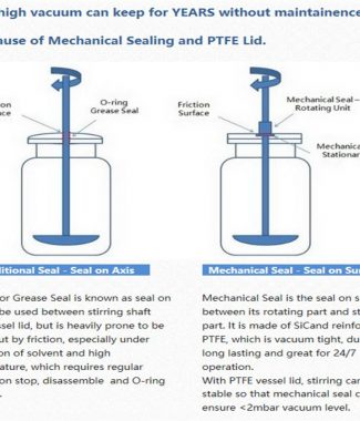 2L Jacketed Glass Reactor-JR-S2