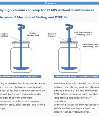 20L Jacketed Glass Reactor-JR-S20