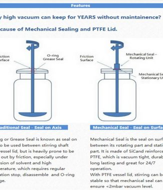 5L Jacketed Glass Reactor-JR-S5