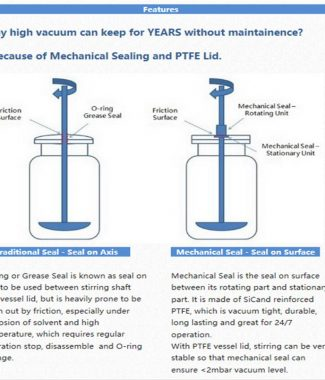 50L EX Proof Jacketed Glass Reactor-JR-S50EX