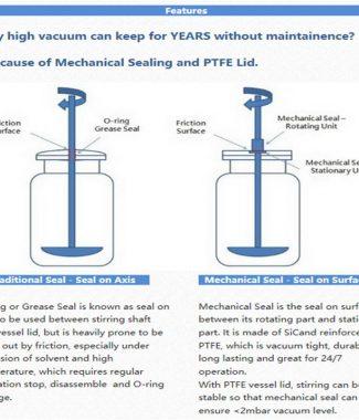 2L Multifunction Glass Reactor-MR-S2