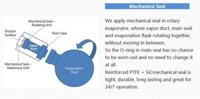 10L Rotary Evaporator - R1002B